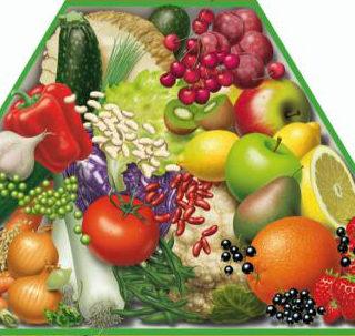 billede af det midterste af madpyramiden.